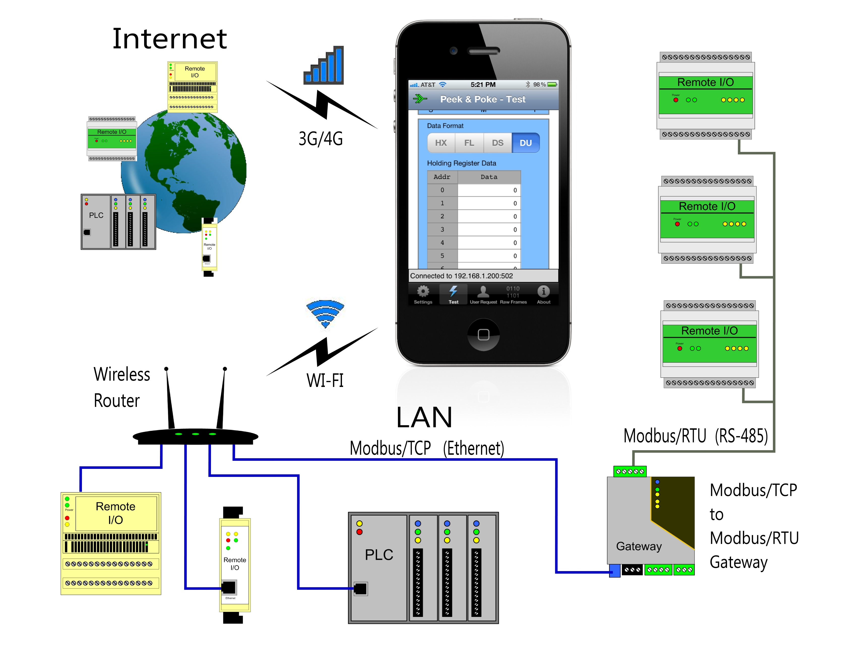 how to find ip address on iphone 5
